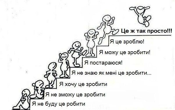 8 кроків до успіху